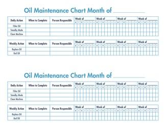 Oil Maintenance Worksheet