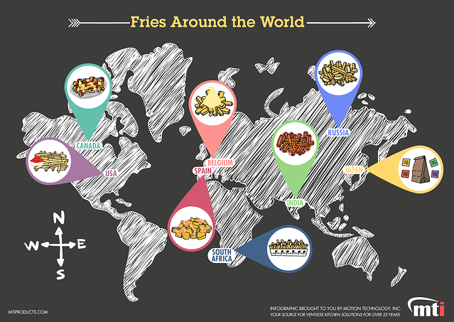 Map of Fry Variations from around the world