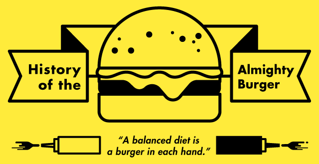 Hamburger History - How it came to be and a hamburger recipe for AutoFry