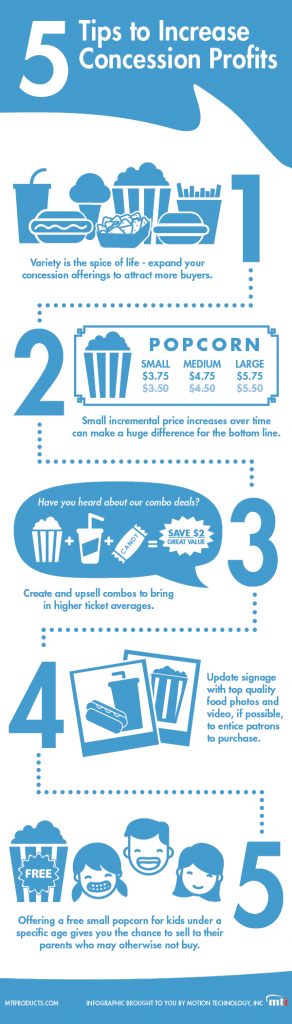 Tips for Increasing Concession Profits