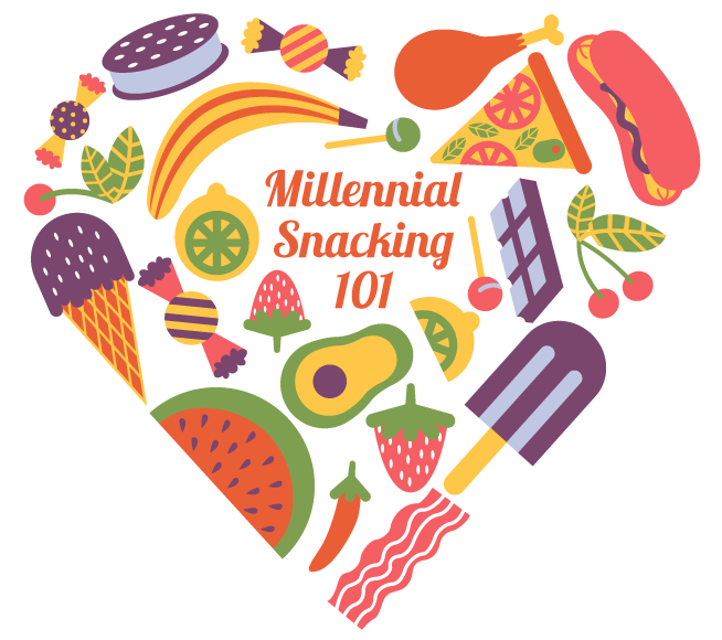 Millennial Snacking - A Millennial's Perspective on the Snacking Trend