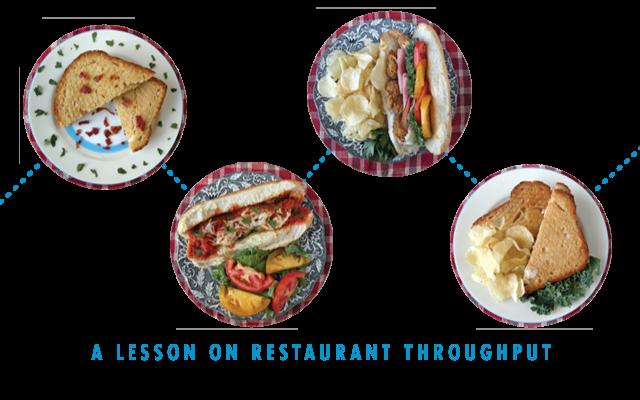 A Lesson on Restaurant Throughput